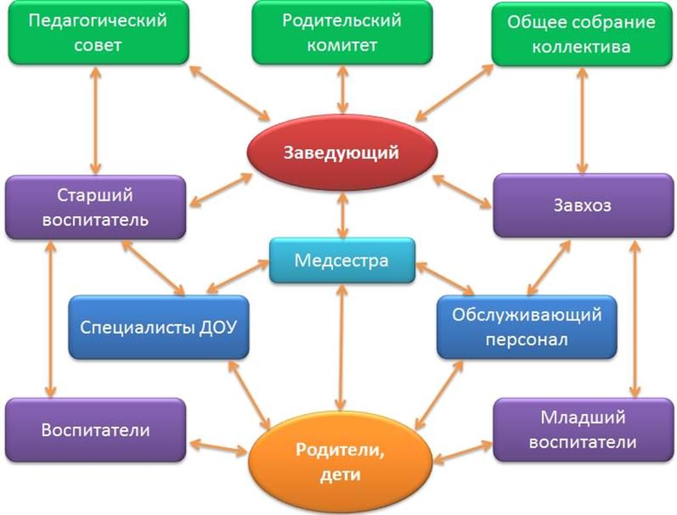Структура.png